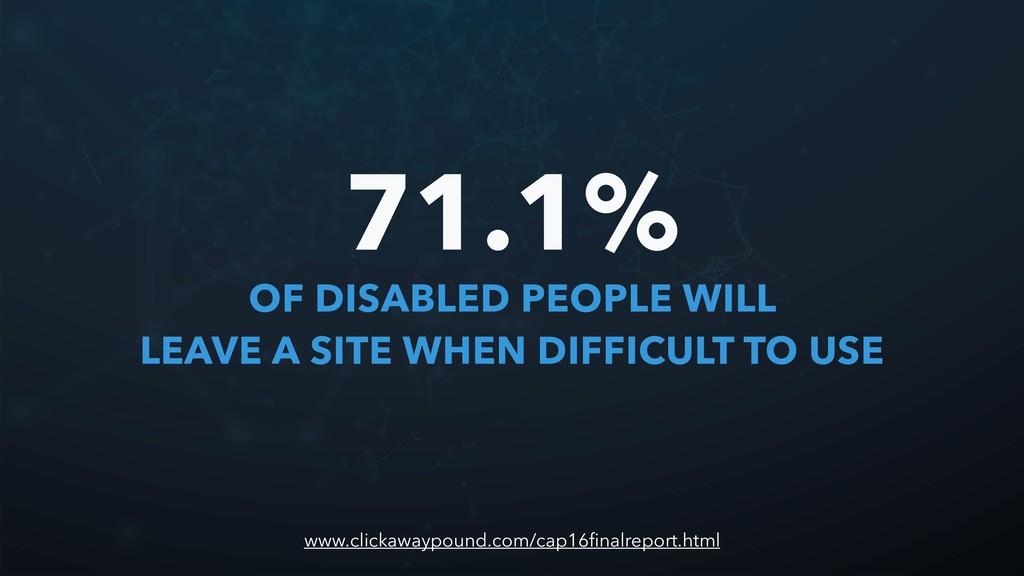 OF DISABLED PEOPLE WILL LEAVE A SITE WHEN DIFFI...