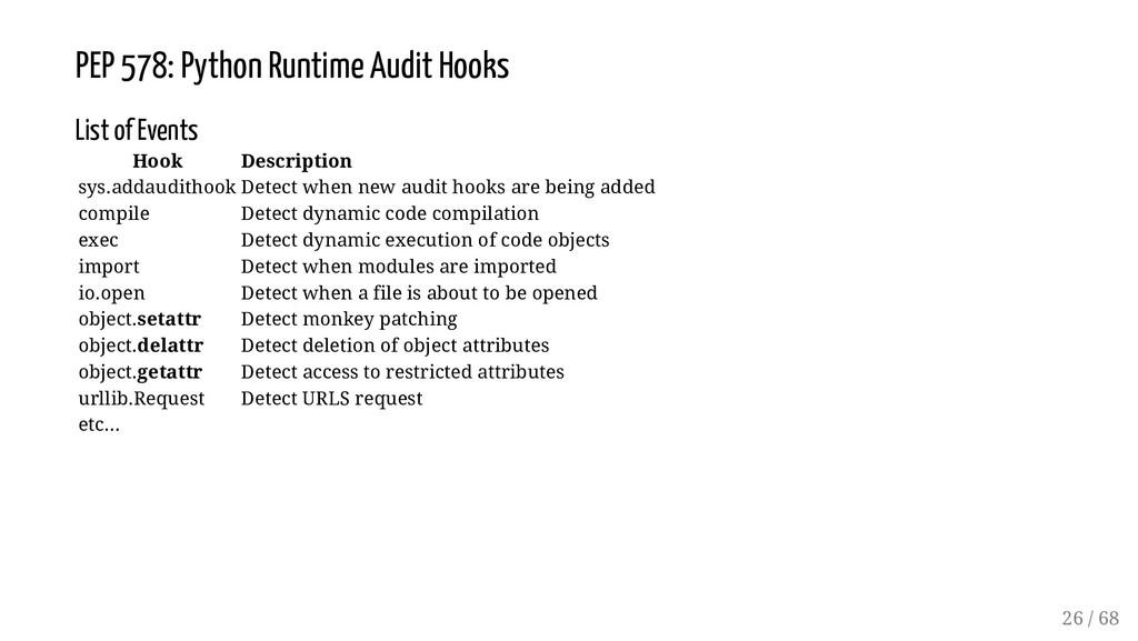 PEP 578: Python Runtime Audit Hooks List of Eve...