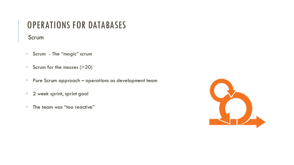 """OPERATIONS FOR DATABASES Scrum • Scrum - The """"m..."""