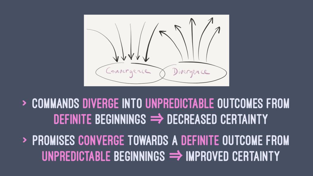> Commands diverge into unpredictable outcomes ...