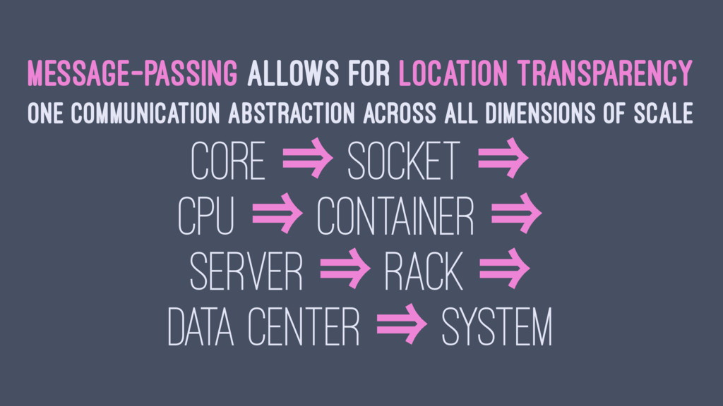 MESSAGE-PASSING ALLOWS FOR LOCATION TRANSPARENC...