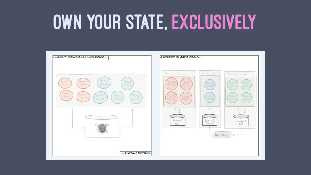 OWN YOUR STATE, EXCLUSIVELY