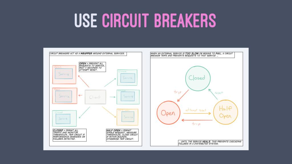 USE CIRCUIT BREAKERS