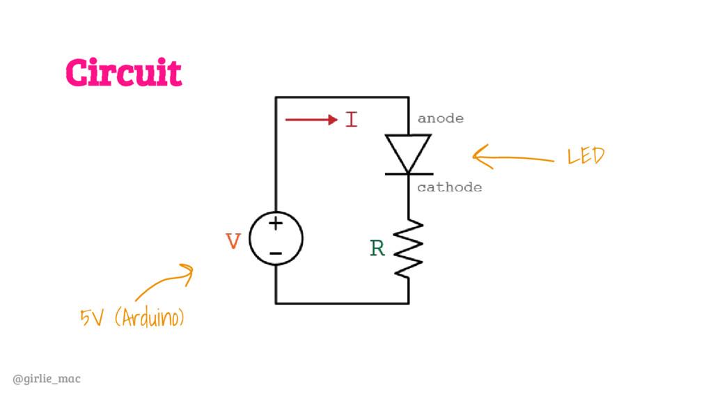 @girlie_mac Circuit 5V (Arduino) LED