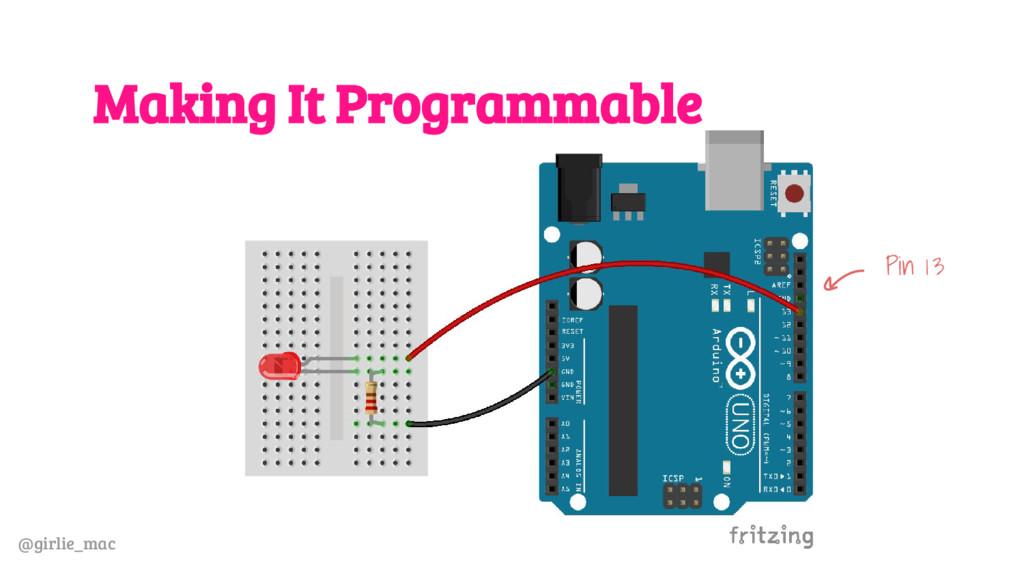 @girlie_mac Pin 1 3 Making It Programmable