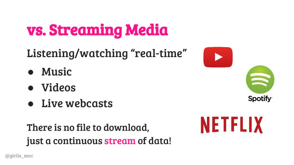@girlie_mac vs. Streaming Media Listening/watch...