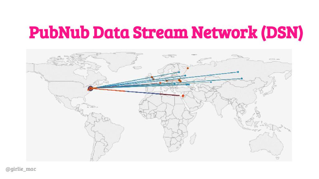 @girlie_mac PubNub Data Stream Network (DSN)
