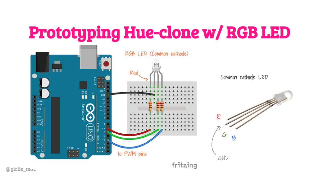@girlie_mac Prototyping Hue-clone w/ RGB LED Co...