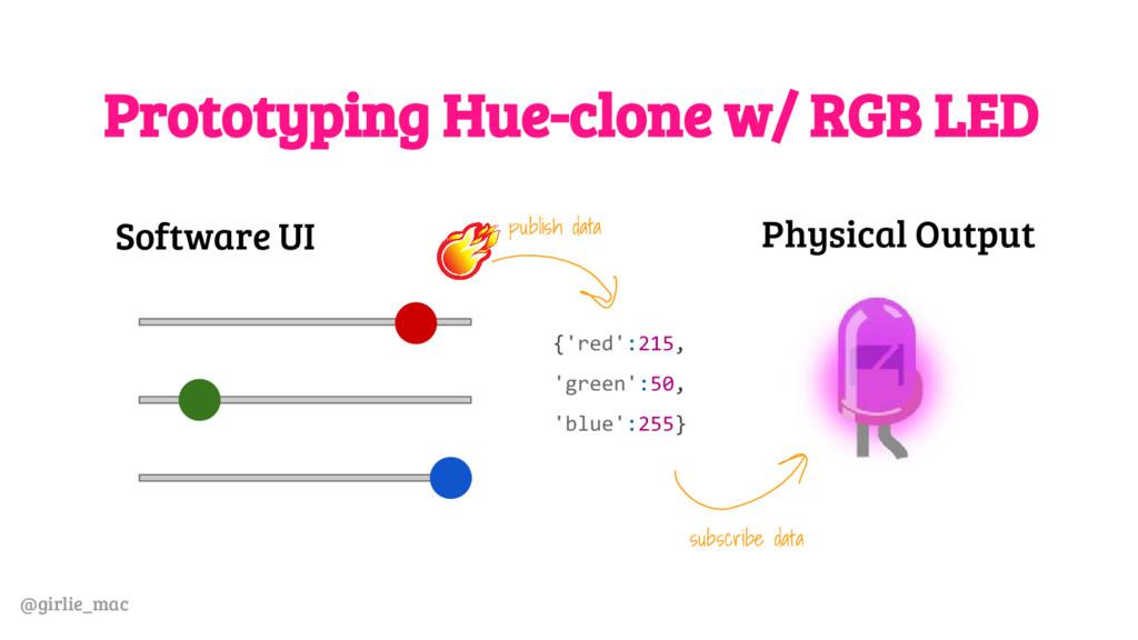 @girlie_mac Prototyping Hue-clone w/ RGB LED {'...
