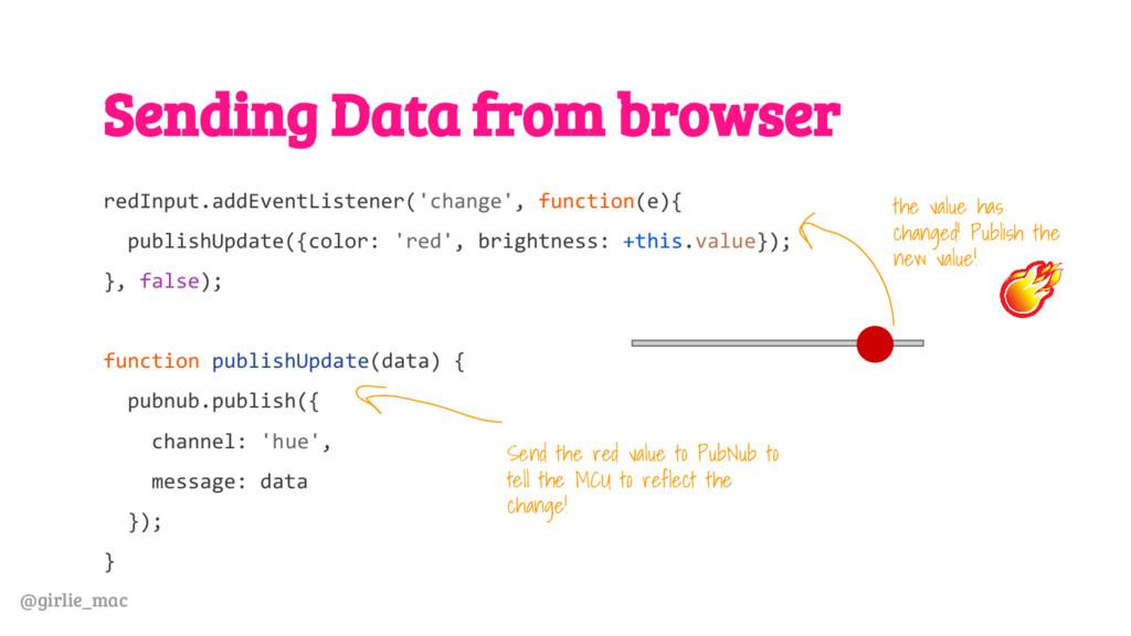 @girlie_mac Sending Data from browser redInput....