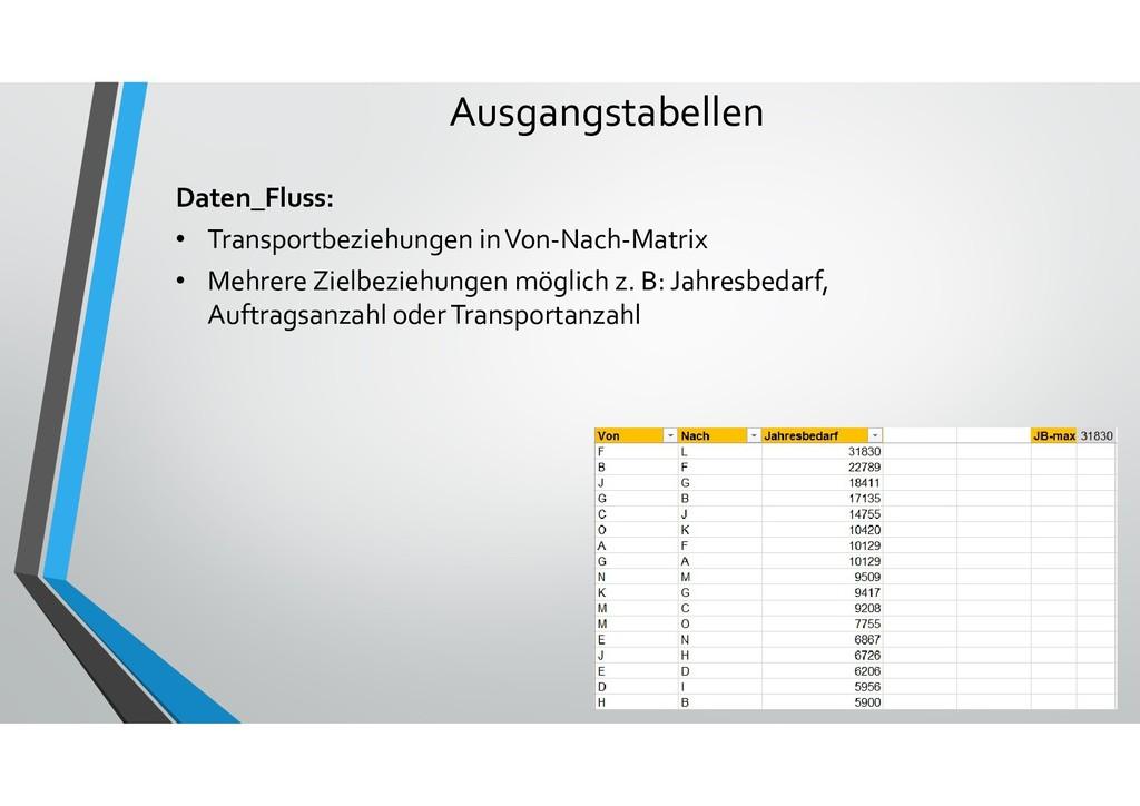 Ausgangstabellen Daten_Fluss: • Transportbezieh...