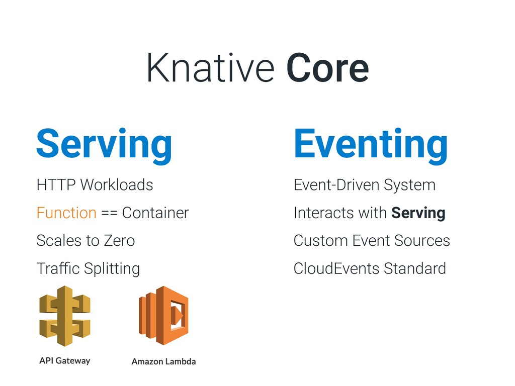 Eventing Serving Knative Core Event-Driven Syst...