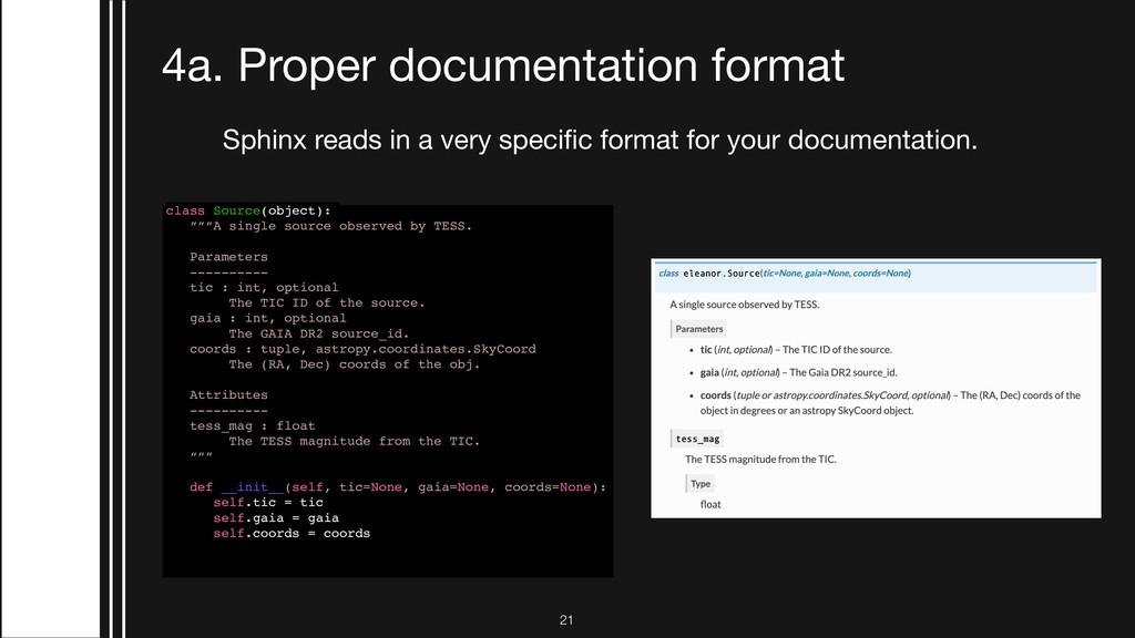 !21 4a. Proper documentation format Sphinx read...