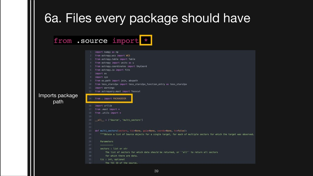 !39 6a. Files every package should have from .s...