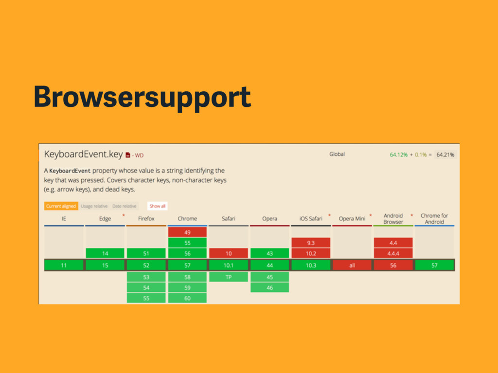 Browsersupport