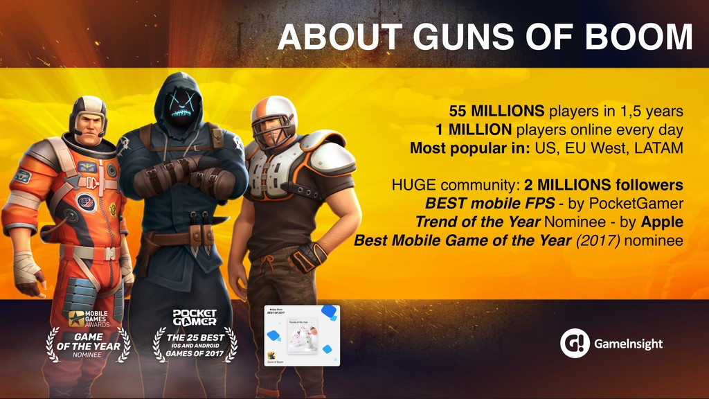 ABOUT GUNS OF BOOM 55 MILLIONS players in 1,5 y...