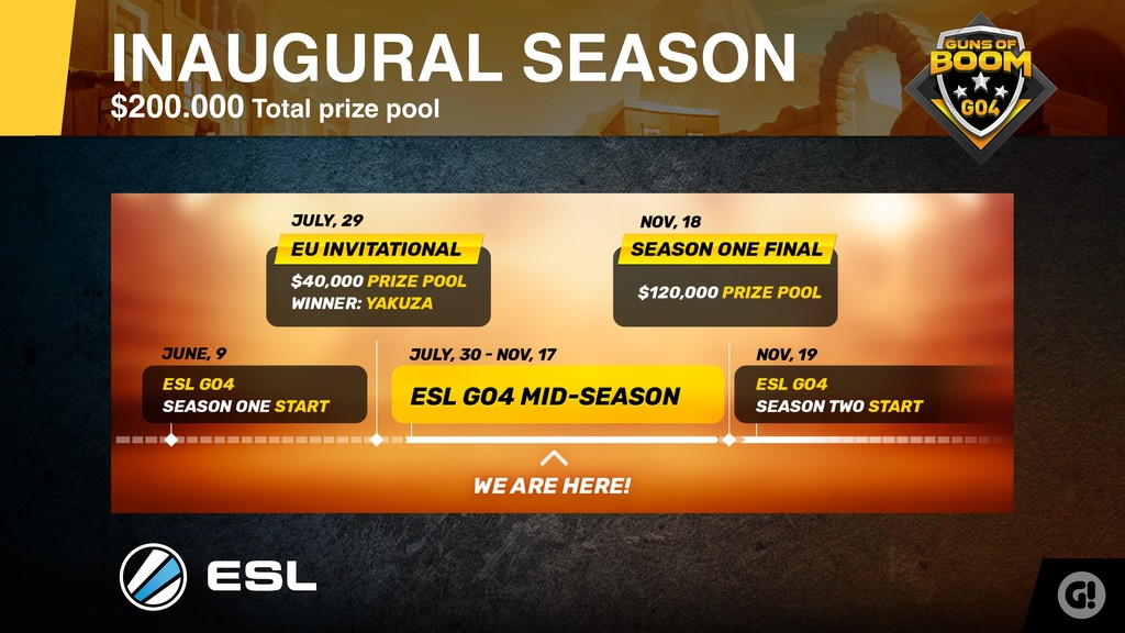 $200.000 Total prize pool INAUGURAL SEASON