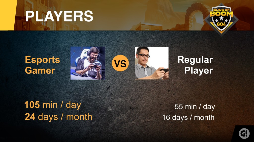 Esports Gamer Regular Player VS 55 min / day 10...