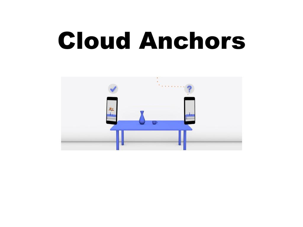 Cloud Anchors