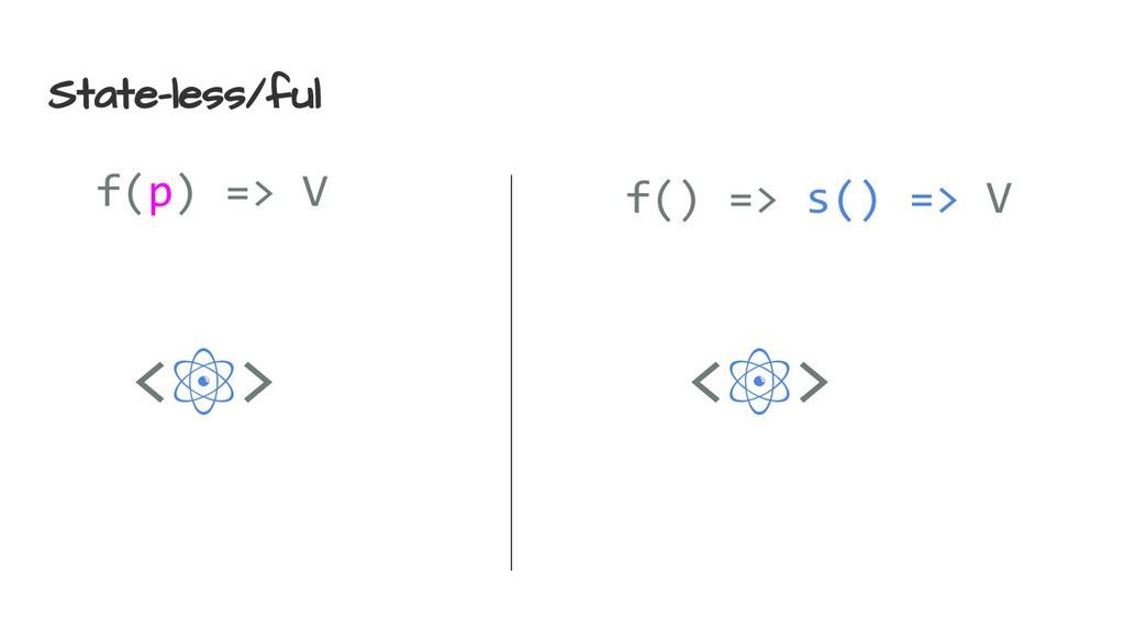 State-less/ful <⚛> f(p) => V f() => s() => V <⚛>