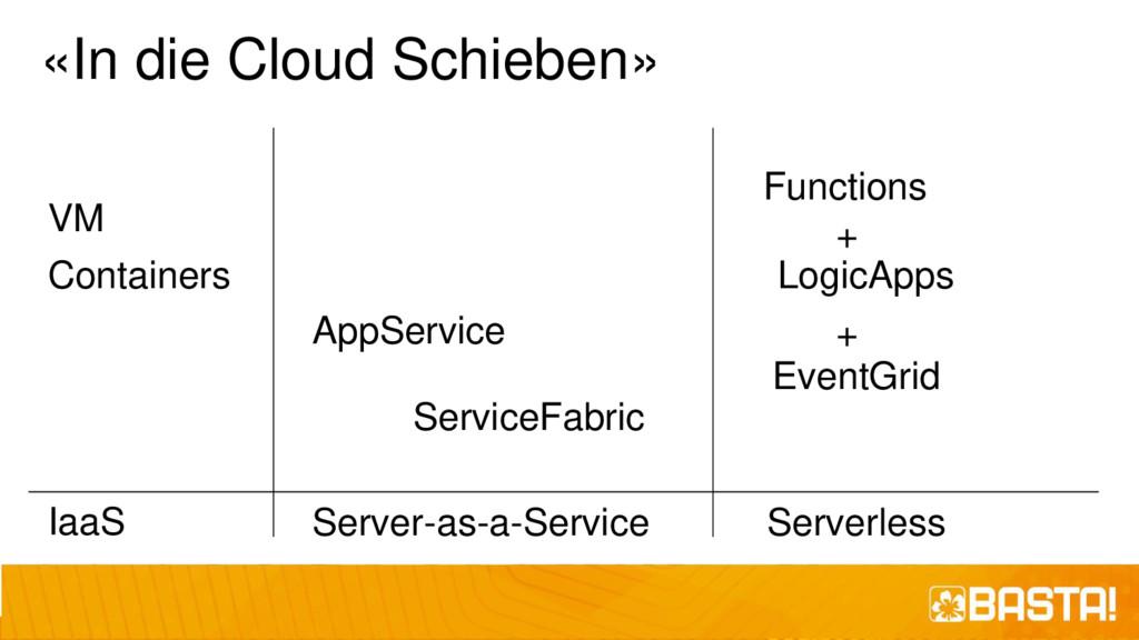 «In die Cloud Schieben» VM AppService Functions...