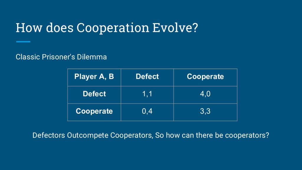 How does Cooperation Evolve? Classic Prisoner's...