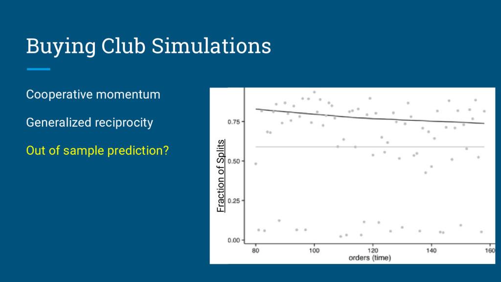 Buying Club Simulations Cooperative momentum Ge...