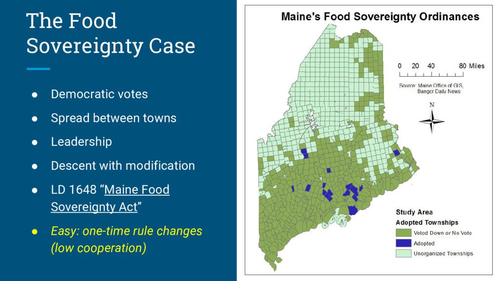 The Food Sovereignty Case ● Democratic votes ● ...