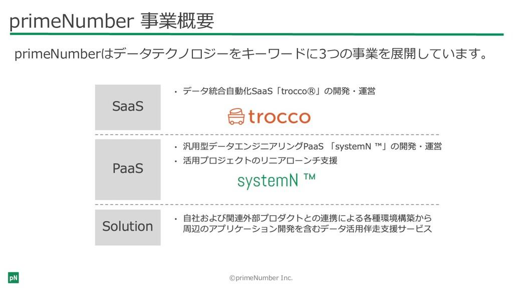 ©primeNumber Inc. primeNumberはデータテクノロジーをキーワードに3...