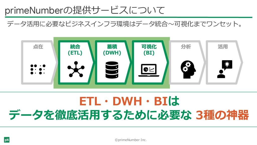 ©primeNumber Inc. 点在 蓄積 (DWH) 可視化 (BI) 分析 活⽤ 統合...