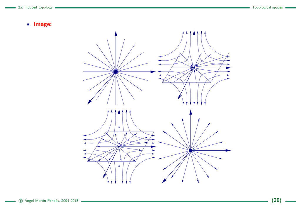 2a: Induced topology Topological spaces Image: ...