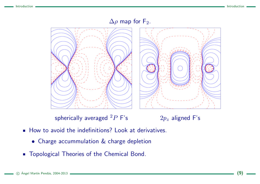 Introduction Introduction ⇢ map for F2. spheric...