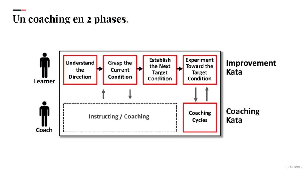 IPPON 2019 Un coaching en 2 phases.