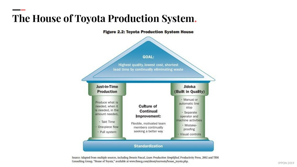 IPPON 2019 The House of Toyota Production Syste...