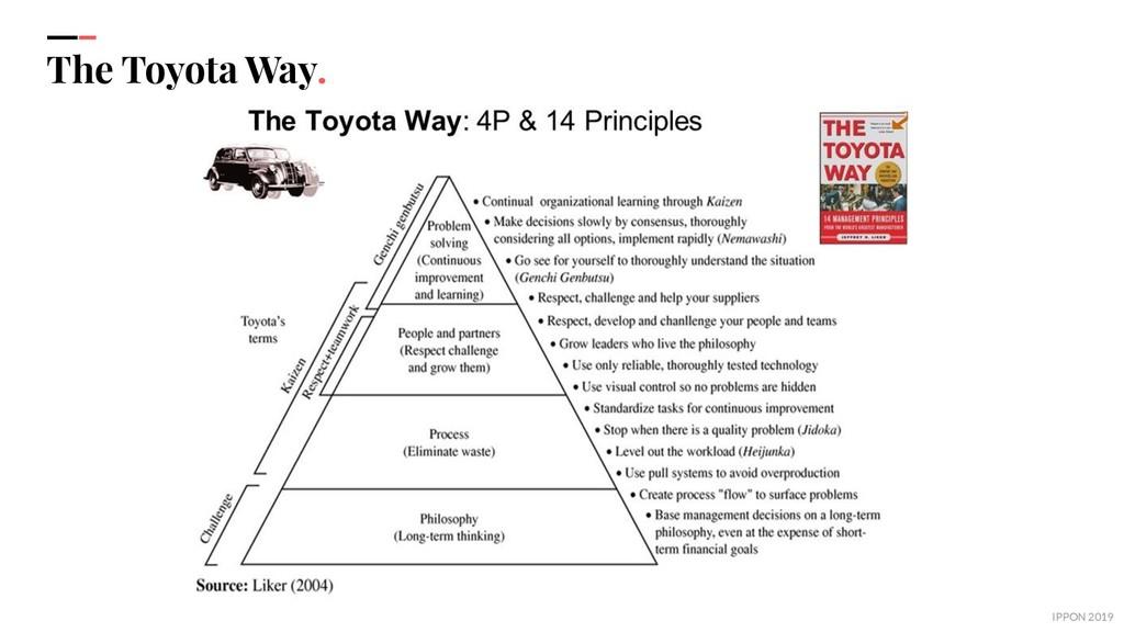 IPPON 2019 The Toyota Way.