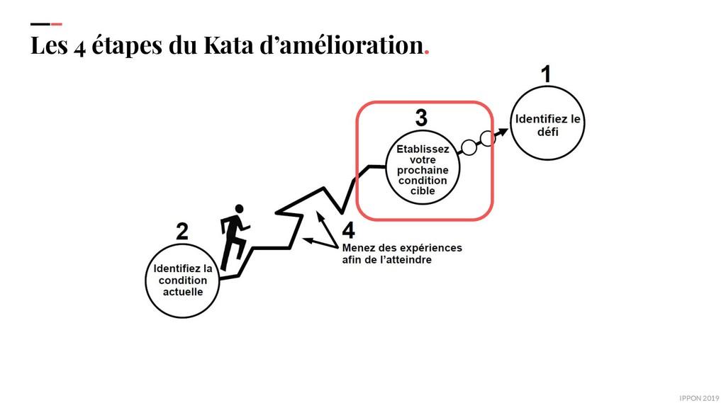 IPPON 2019 Les 4 étapes du Kata d'amélioration.