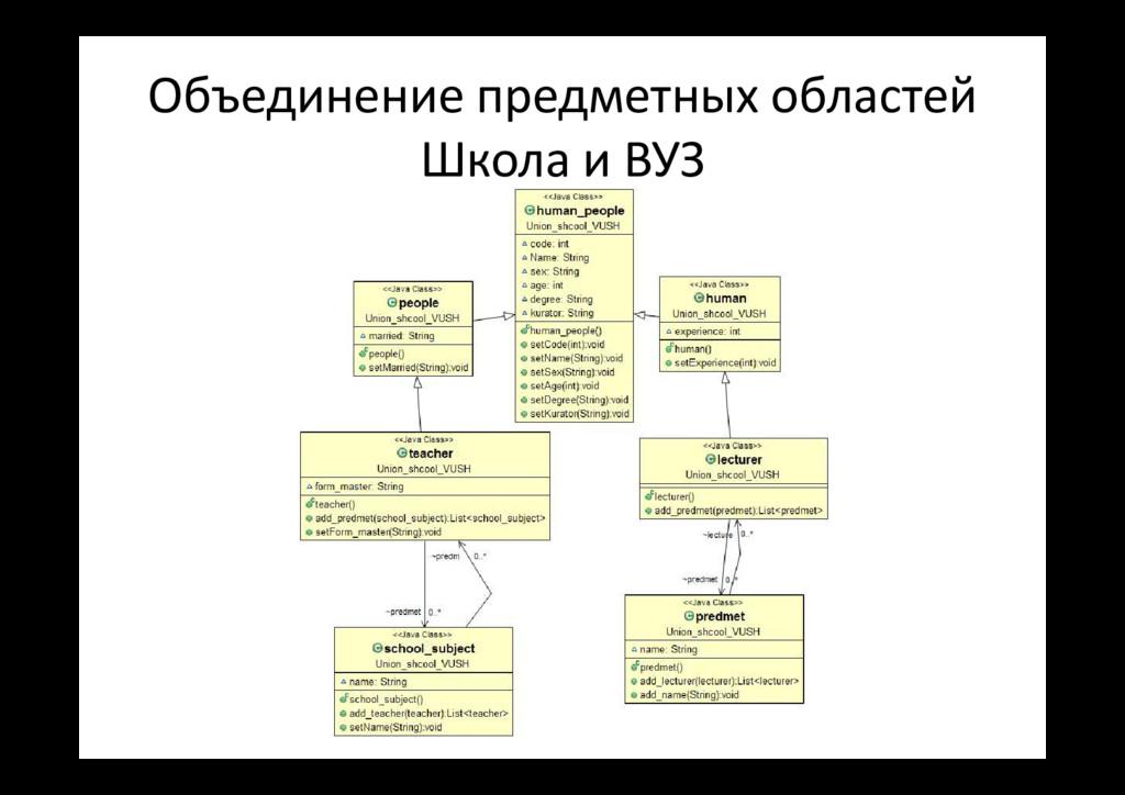 Объединение предметных областей Школа и ВУЗ