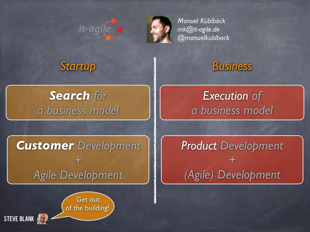 Business Steve Blank Startup Manuel Küblböck mk...