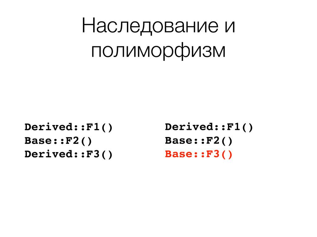 Наследование и полиморфизм Derived::F1()! Base:...