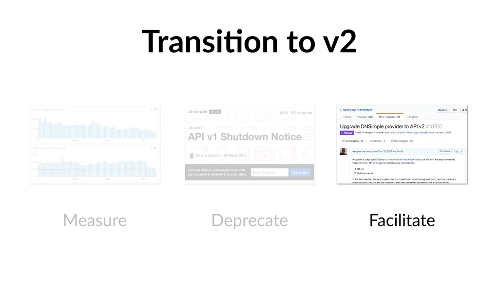 TransiIon to v2 Measure Facilitate Deprecate