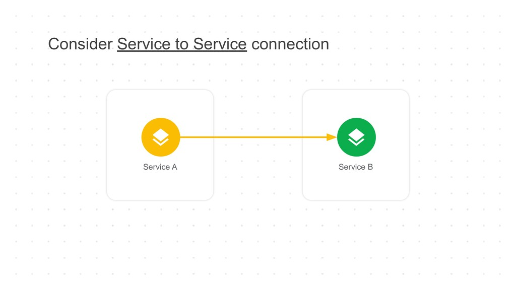 Consider Service to Service connection Service ...