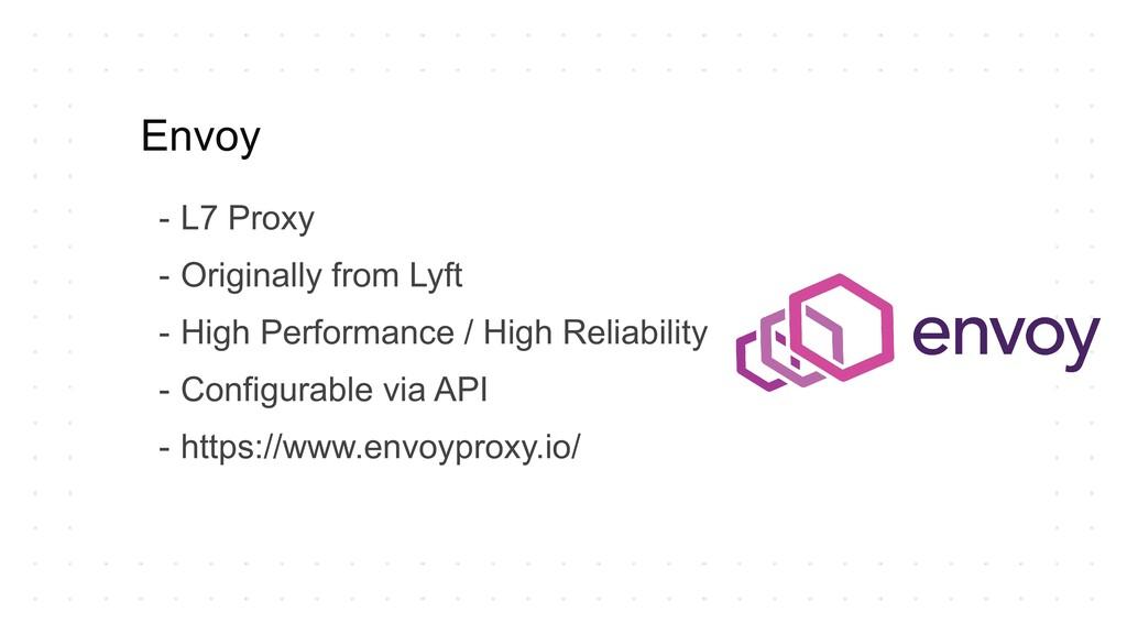 Envoy - L7 Proxy - Originally from Lyft - High ...