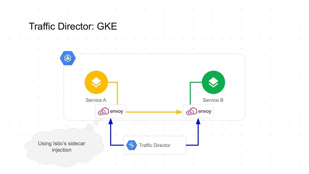 Traffic Director: GKE Service A Service B Traff...