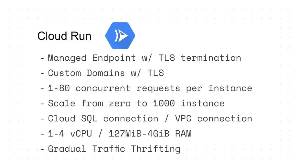 - Managed Endpoint w/ TLS termination - Custom ...