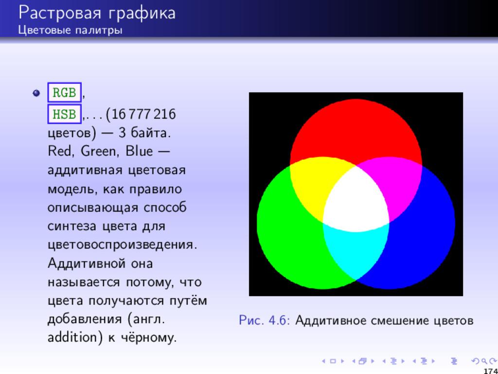 Растровая графика Цветовые палитры RGB , HSB ,....