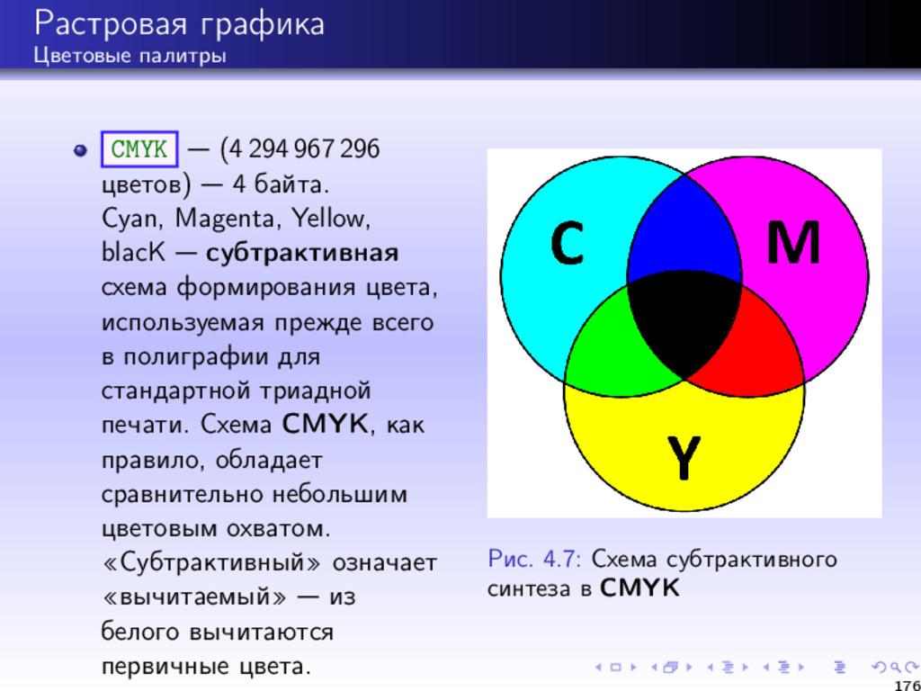 Растровая графика Цветовые палитры CMYK (4 294 ...