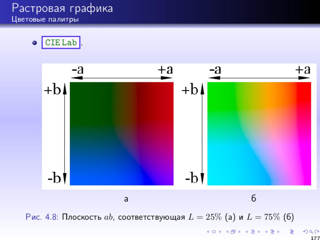 Растровая графика Цветовые палитры CIE Lab . а ...