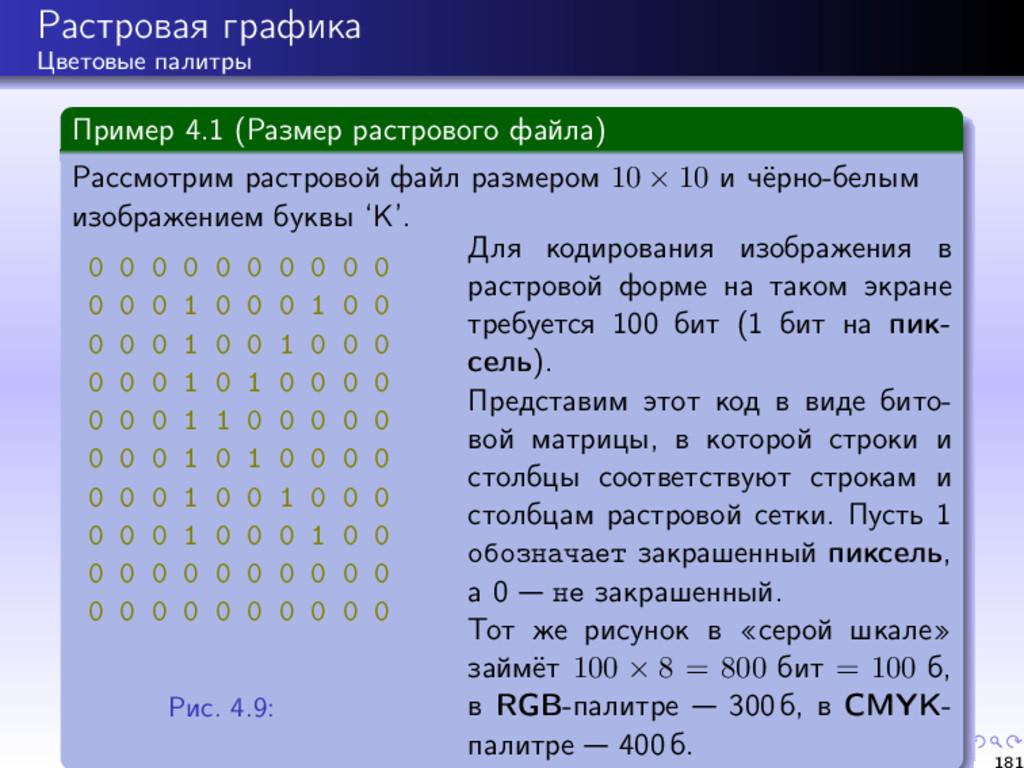 Растровая графика Цветовые палитры Пример 4.1 (...