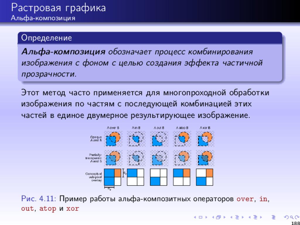 Растровая графика Альфа-композиция Определение ...