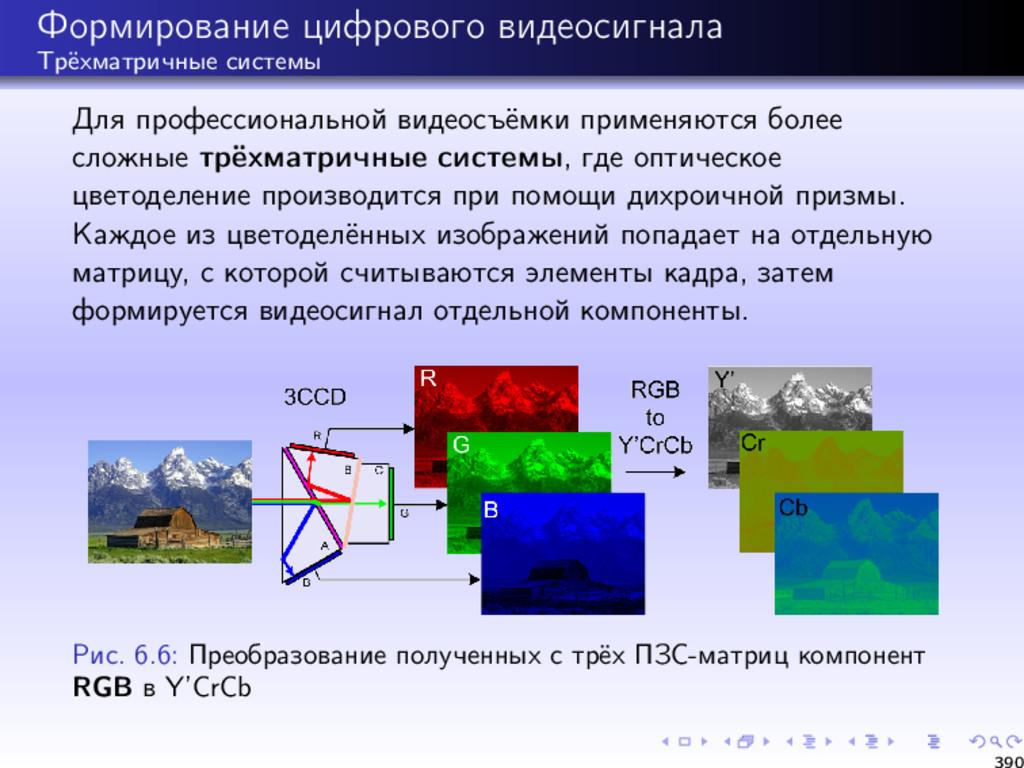 Формирование цифрового видеосигнала Трёхматричн...
